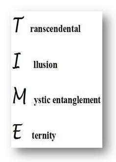 Metaphoria of Transformation (2/4)